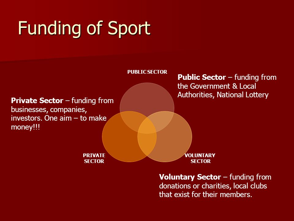 Funding of Sport Public Sector – funding from the Government & Local Authorities, National Lottery.