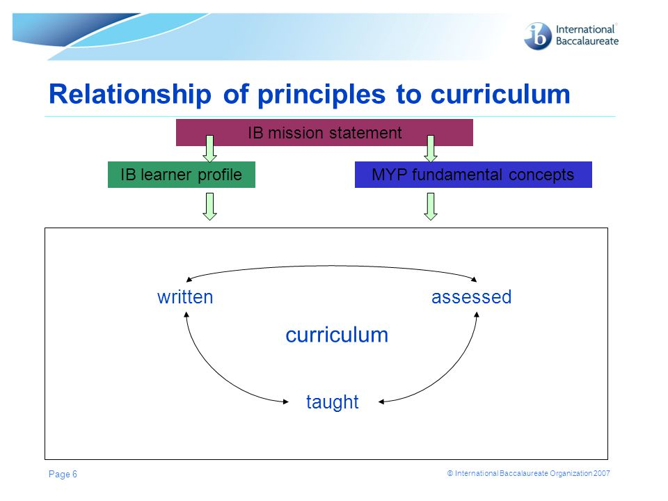Relationship of principles to curriculum