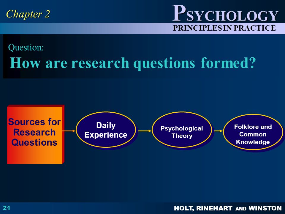 Question: How are research questions formed