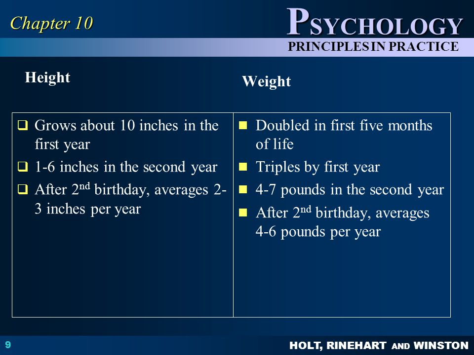 Chapter 10 Height Weight Grows about 10 inches in the first year
