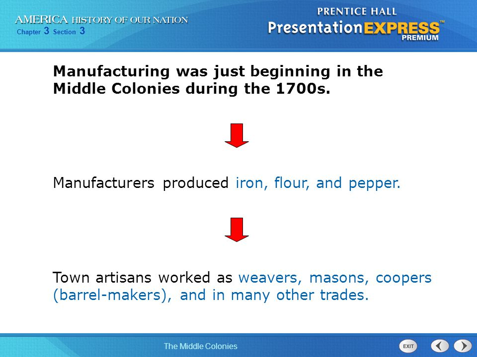 Manufacturing was just beginning in the Middle Colonies during the 1700s.