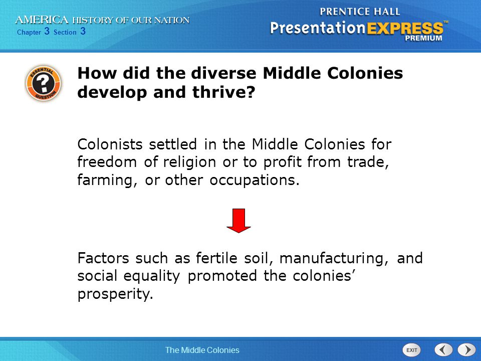 How did the diverse Middle Colonies develop and thrive