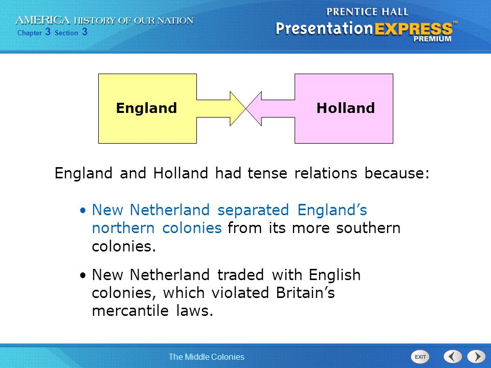 England and Holland had tense relations because: