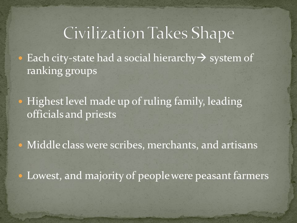 Civilization Takes Shape