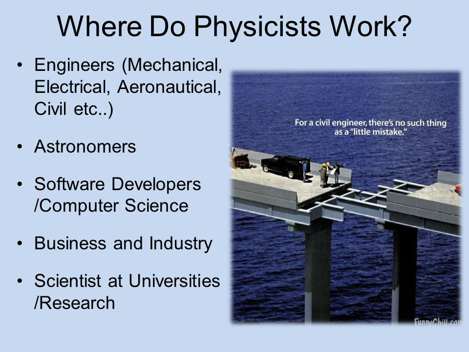 Where Do Physicists Work