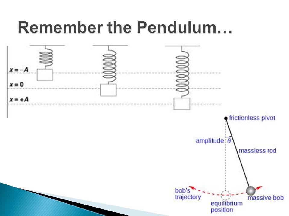 Remember the Pendulum…
