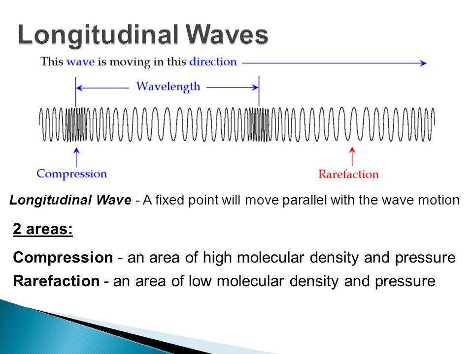 Longitudinal Waves 2 areas: