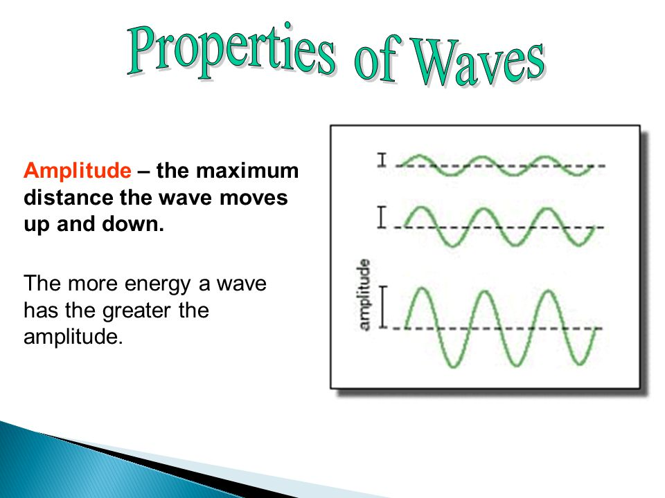 Properties of Waves Amplitude – the maximum distance the wave moves up and down.