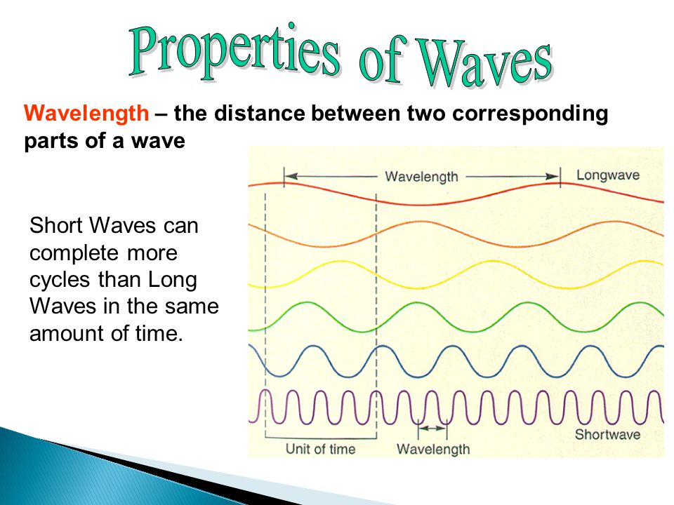 Properties of Waves Wavelength – the distance between two corresponding parts of a wave.