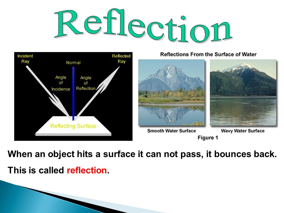 Reflection When an object hits a surface it can not pass, it bounces back.
