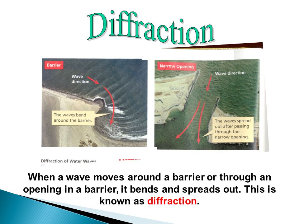 Diffraction When a wave moves around a barrier or through an opening in a barrier, it bends and spreads out.