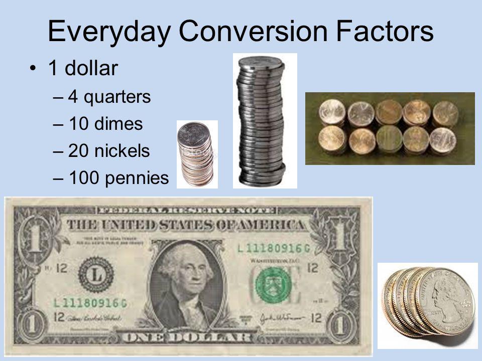 Everyday Conversion Factors