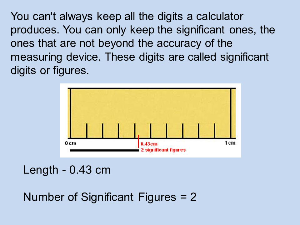 Number of Significant Figures = 2
