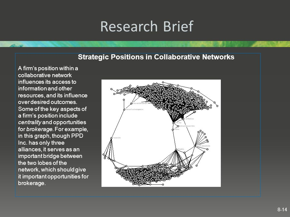 Strategic Positions in Collaborative Networks
