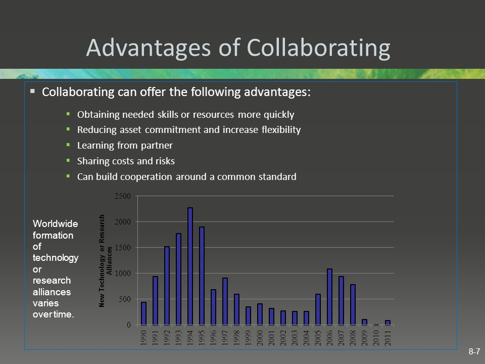 Advantages of Collaborating