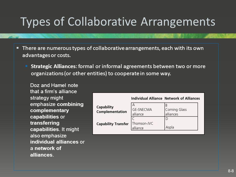 Types of Collaborative Arrangements