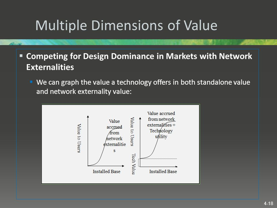 Multiple Dimensions of Value