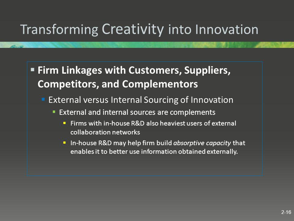 Transforming Creativity into Innovation