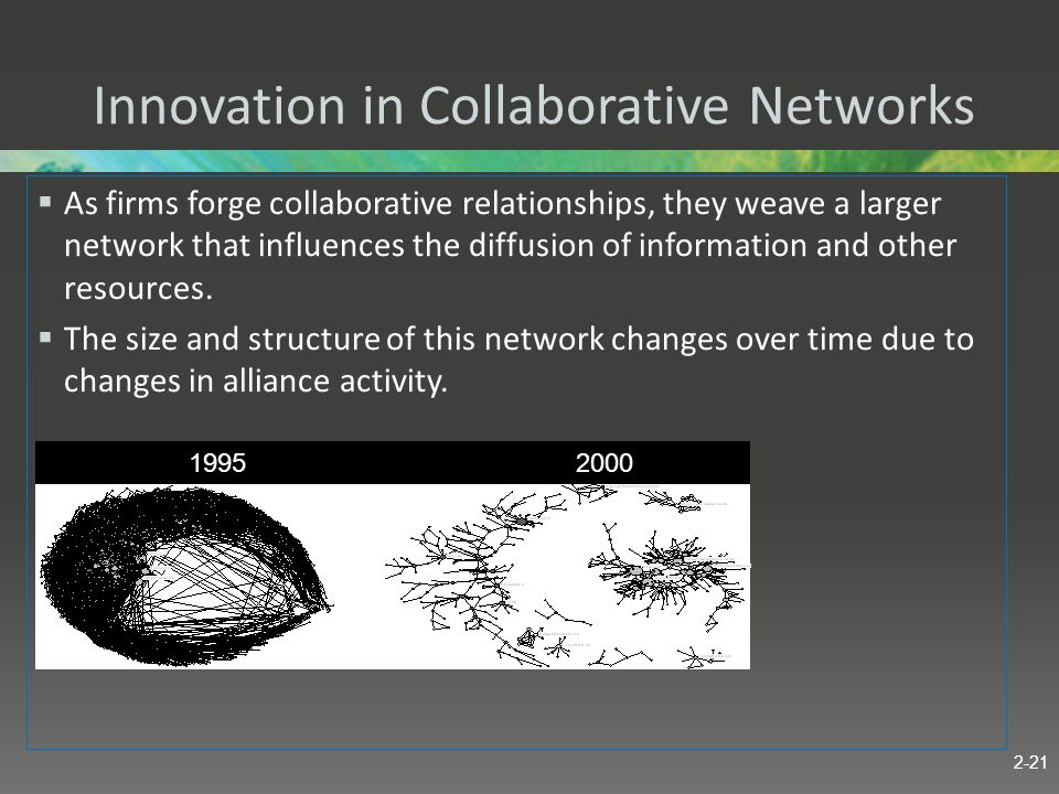 Innovation in Collaborative Networks