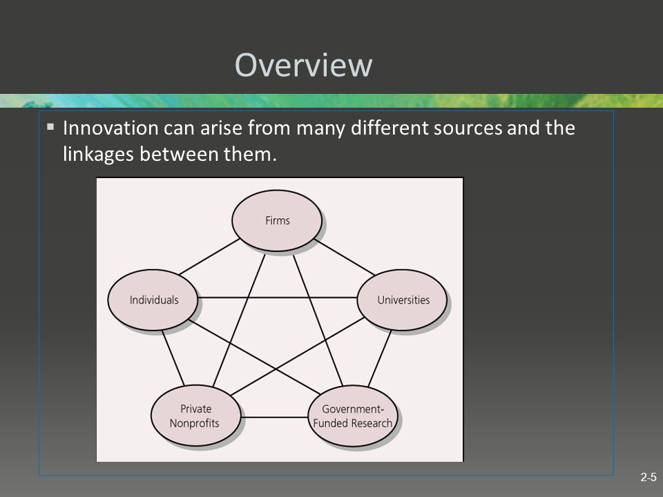 Overview Innovation can arise from many different sources and the linkages between them. 2-5
