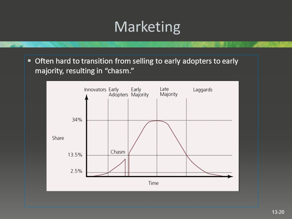 Marketing Often hard to transition from selling to early adopters to early majority, resulting in chasm.