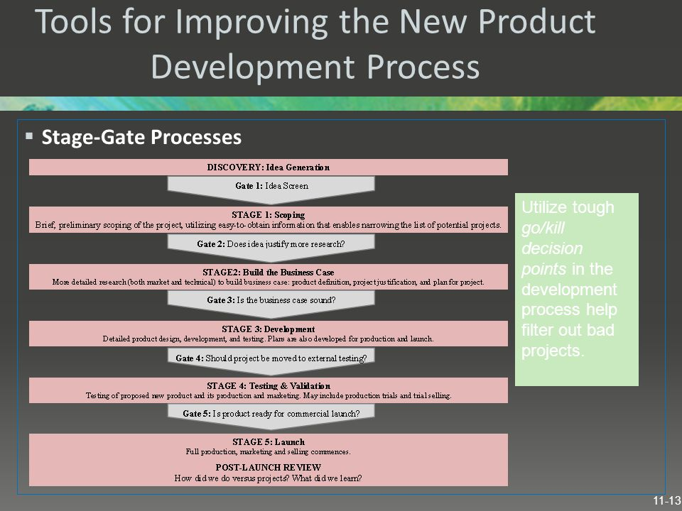 Tools for Improving the New Product Development Process
