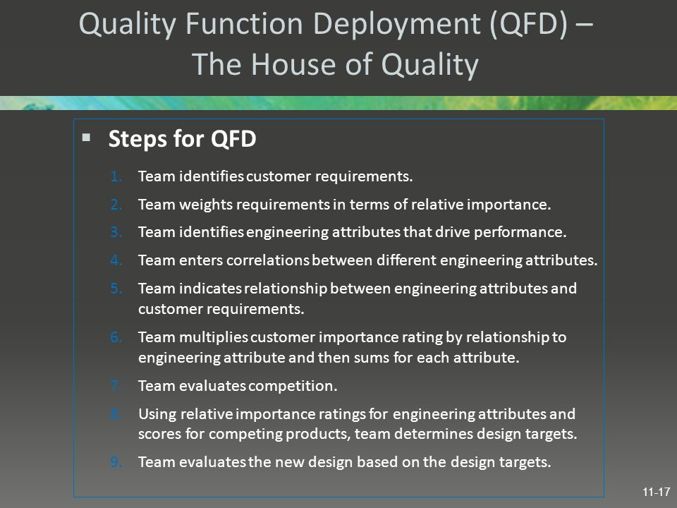 Quality Function Deployment (QFD) – The House of Quality