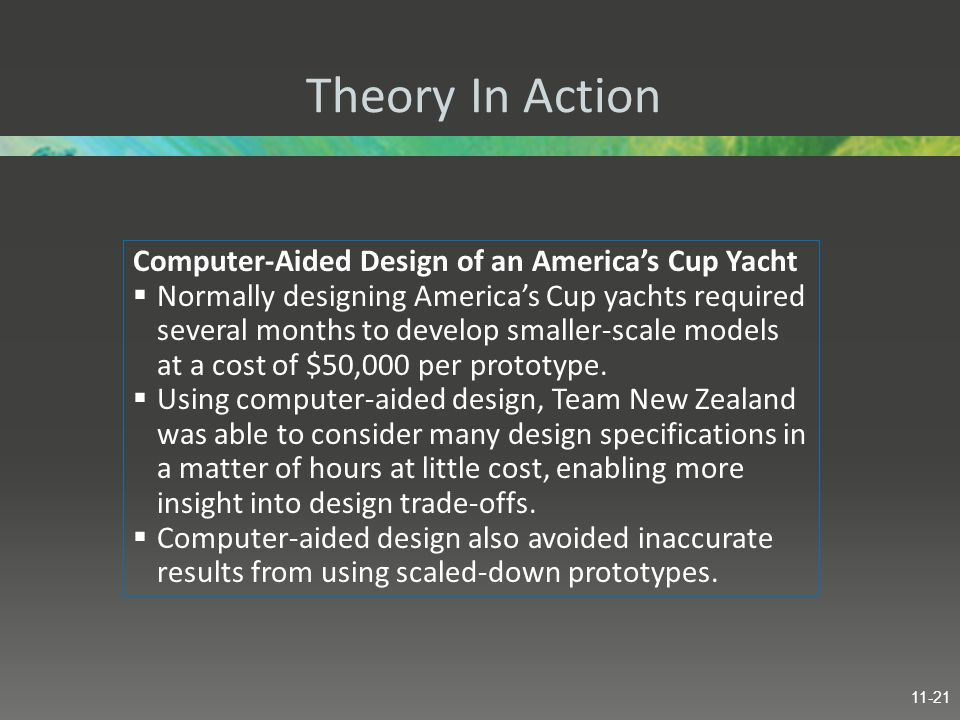 Theory In Action Computer-Aided Design of an America's Cup Yacht