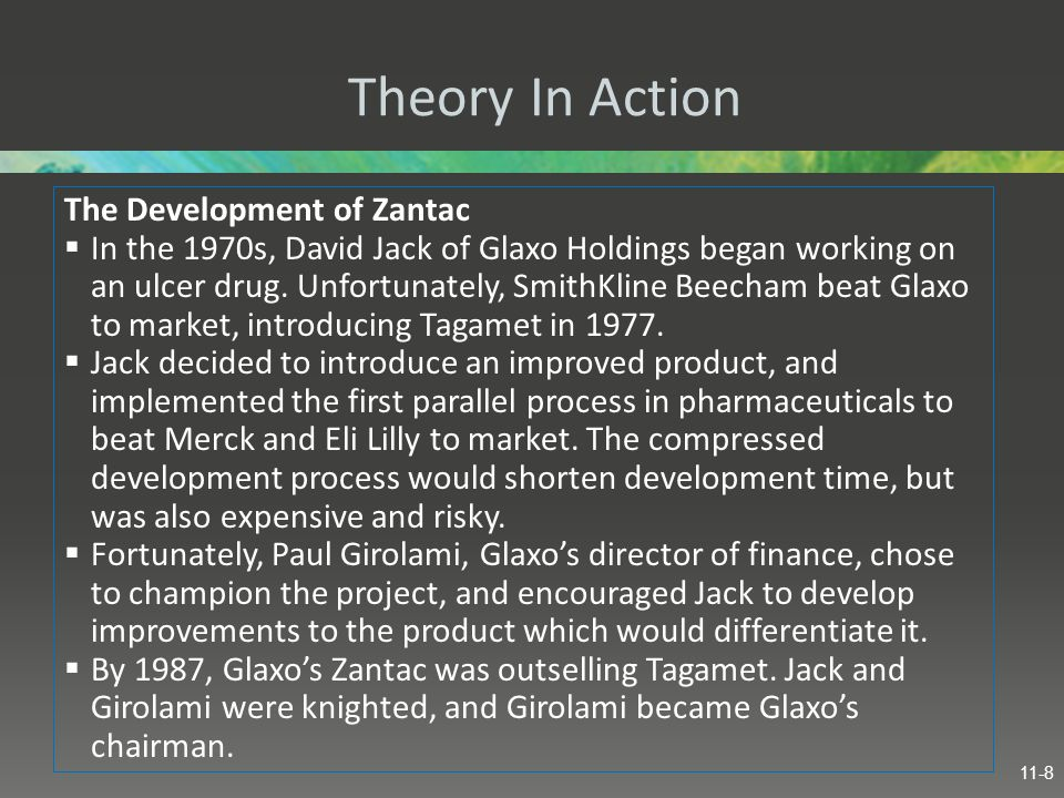 Theory In Action The Development of Zantac