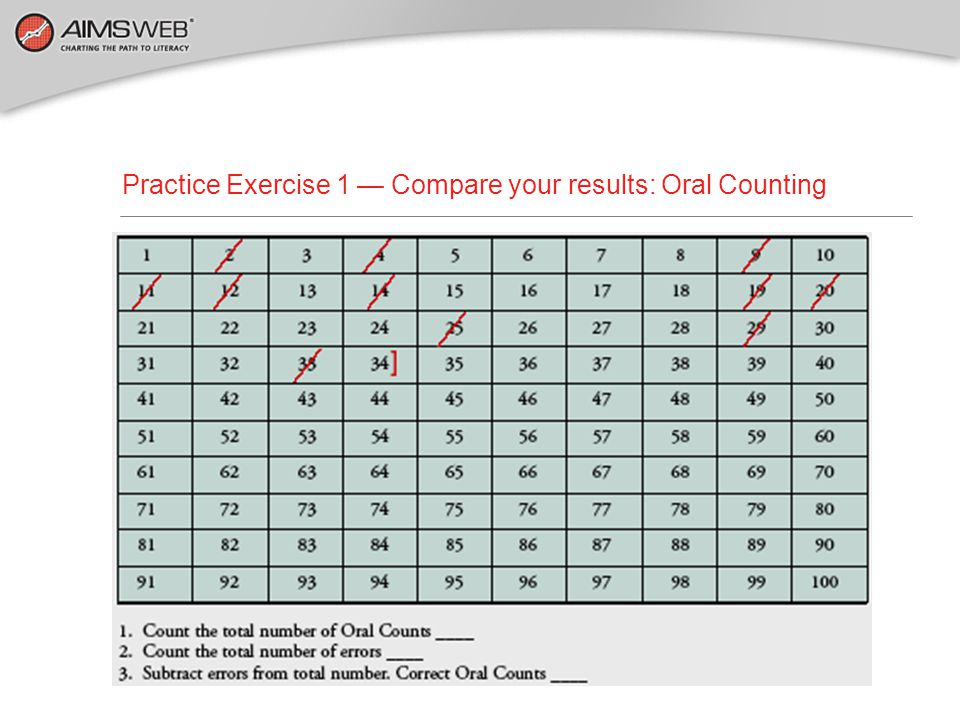 Practice Exercise 1 — Compare your results: Oral Counting