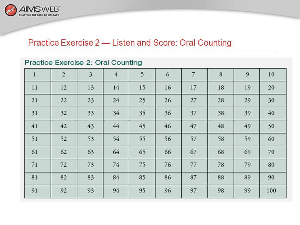 Practice Exercise 2 — Listen and Score: Oral Counting