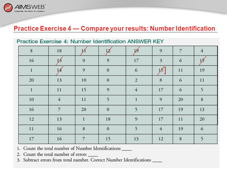 Practice Exercise 4 — Compare your results: Number Identification
