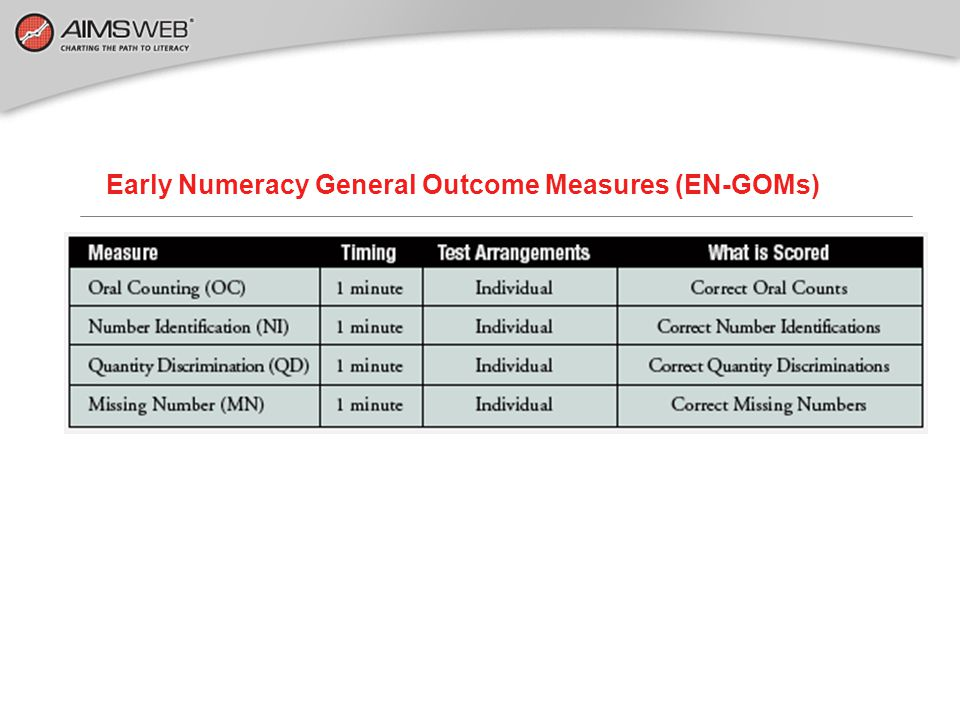 Early Numeracy General Outcome Measures (EN-GOMs)