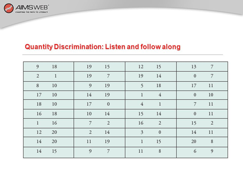 Quantity Discrimination: Listen and follow along