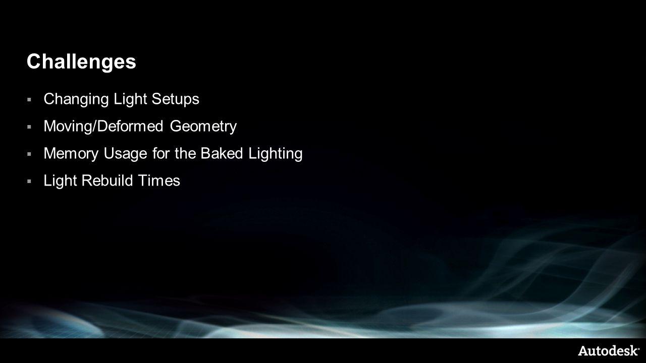 Challenges Changing Light Setups Moving/Deformed Geometry