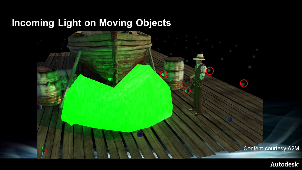 Incoming Light on Moving Objects