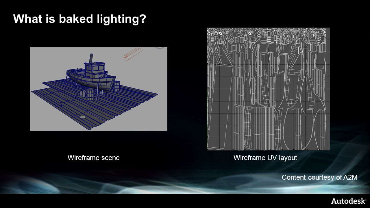 What is baked lighting Wireframe scene Wireframe UV layout