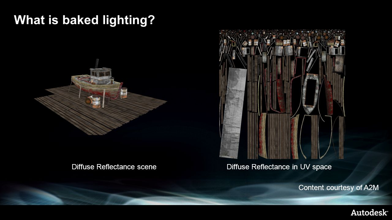 What is baked lighting Diffuse Reflectance scene