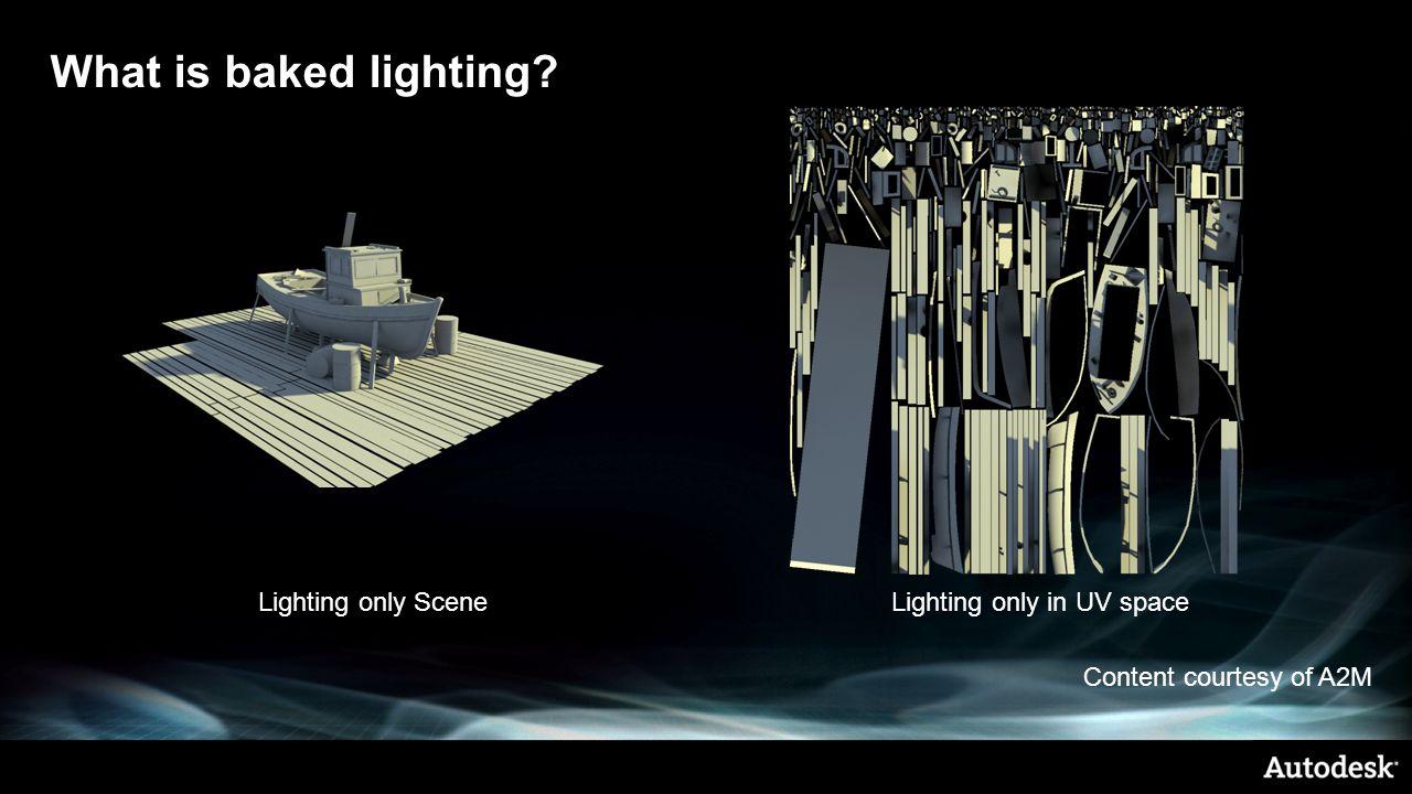 What is baked lighting Lighting only Scene Lighting only in UV space