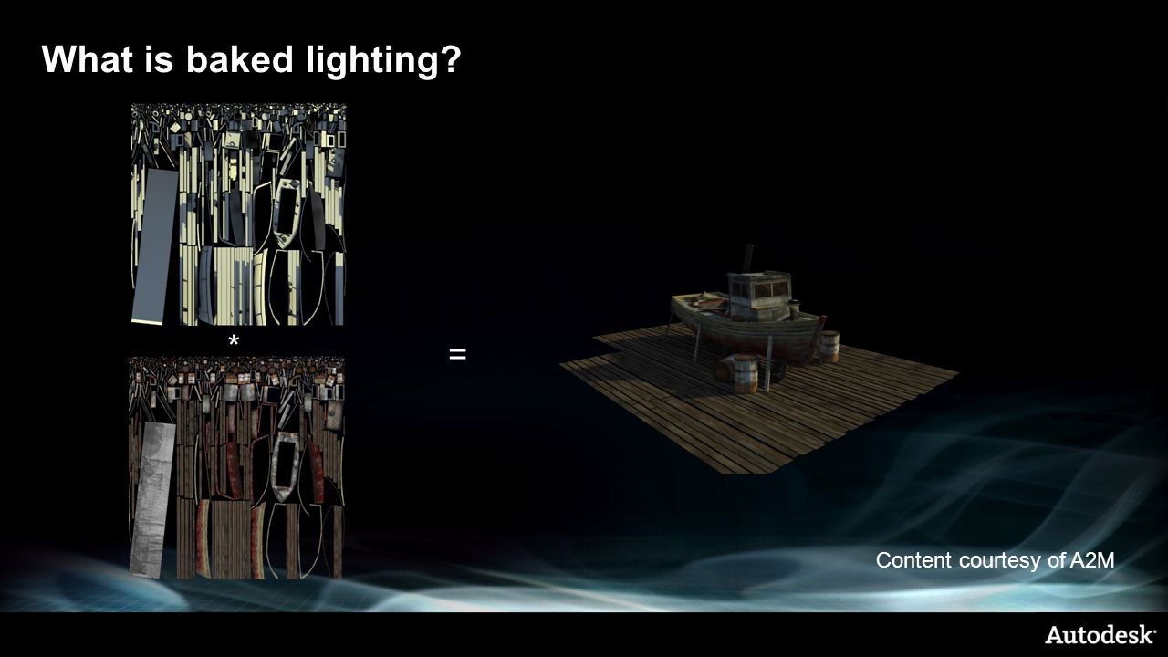 What is baked lighting * = Content courtesy of A2M