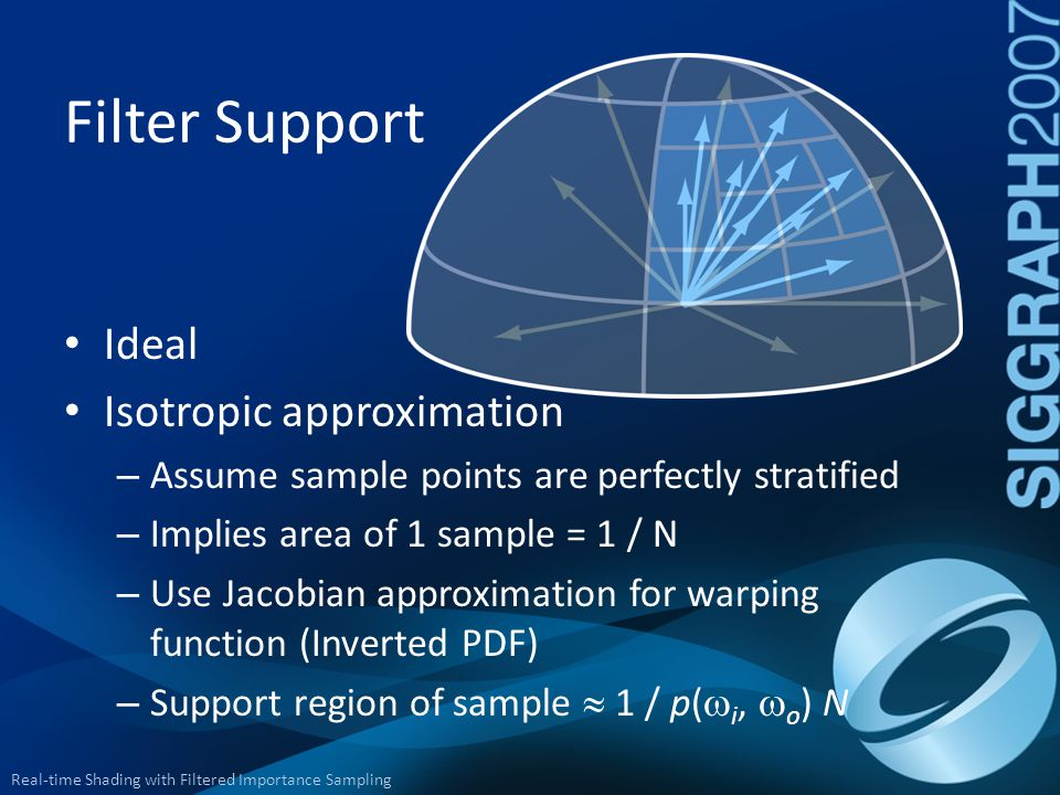 Filter Support Ideal Isotropic approximation