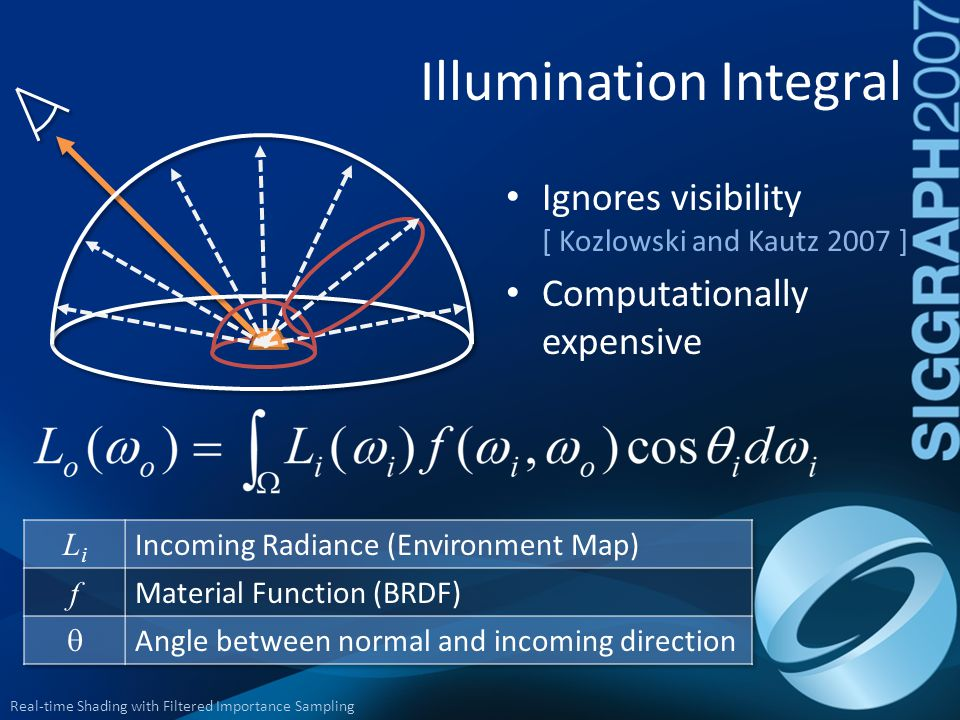 Illumination Integral