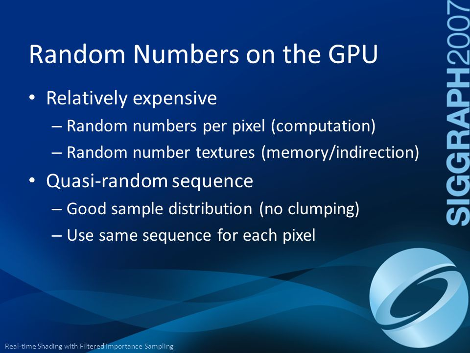 Random Numbers on the GPU