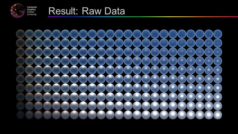Result: Raw Data