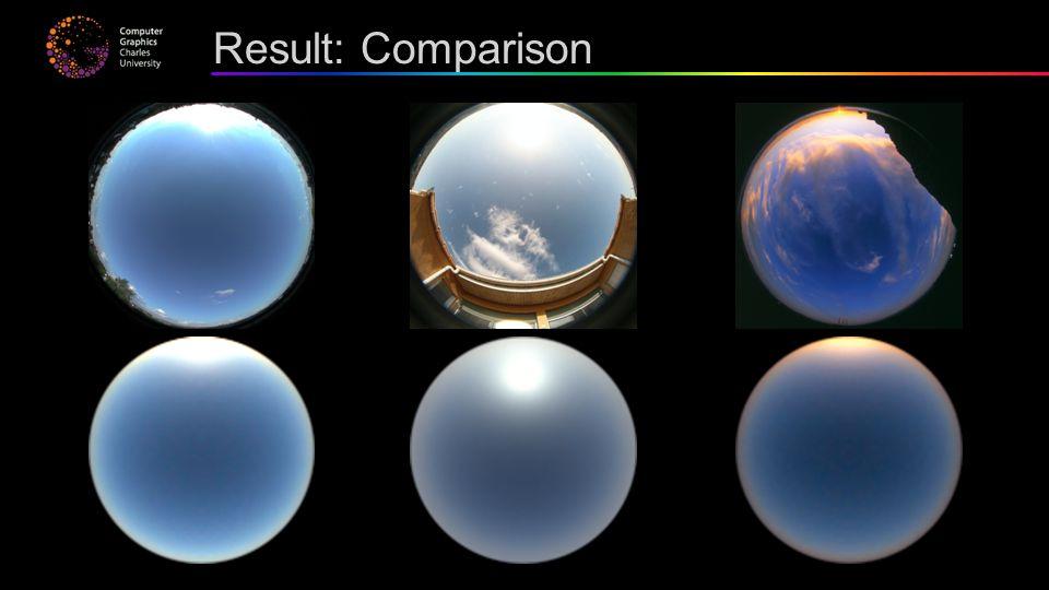 Result: Comparison