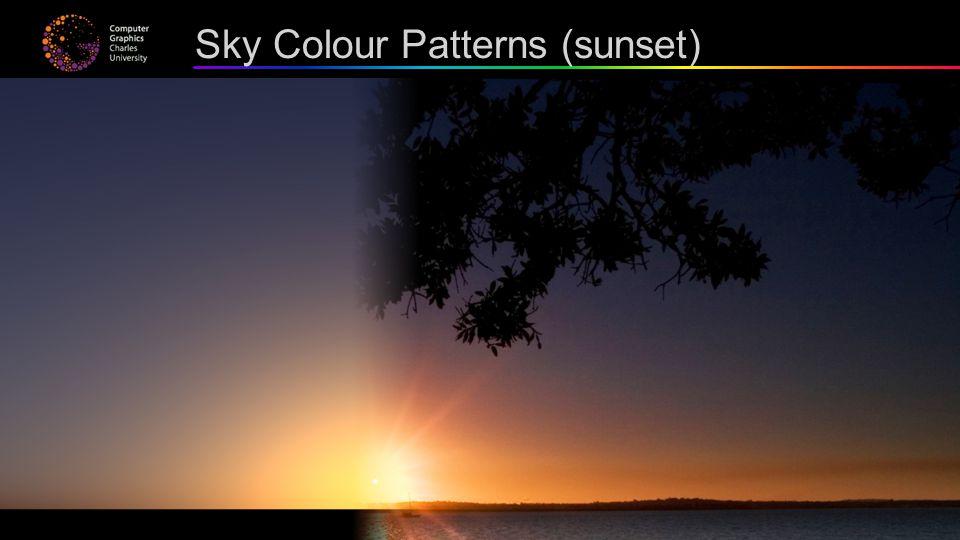 Sky Colour Patterns (sunset)