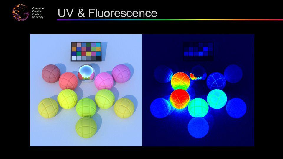 UV & Fluorescence