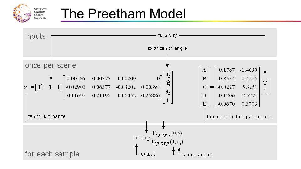 The Preetham Model