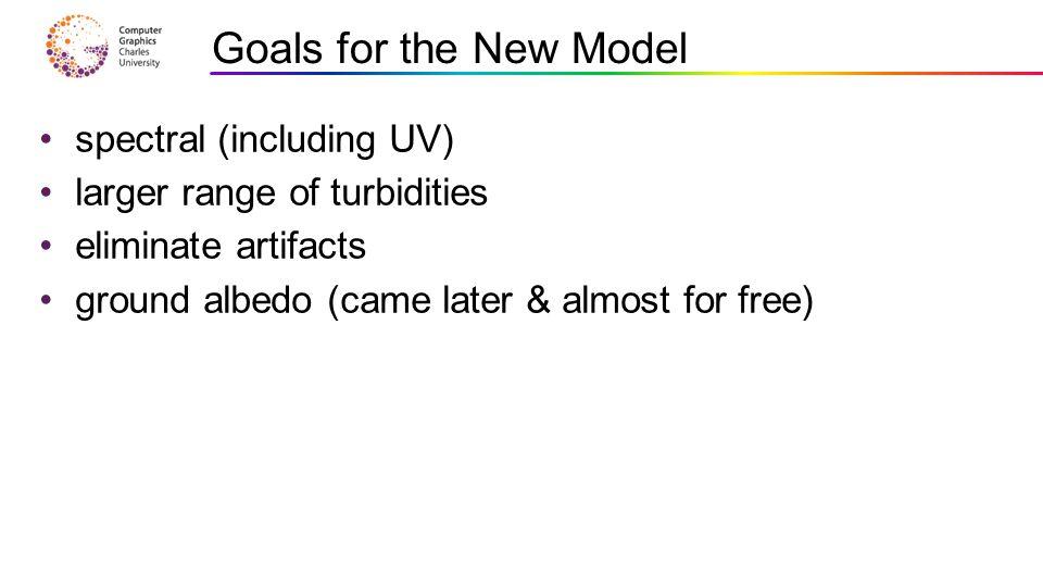 Goals for the New Model spectral (including UV)