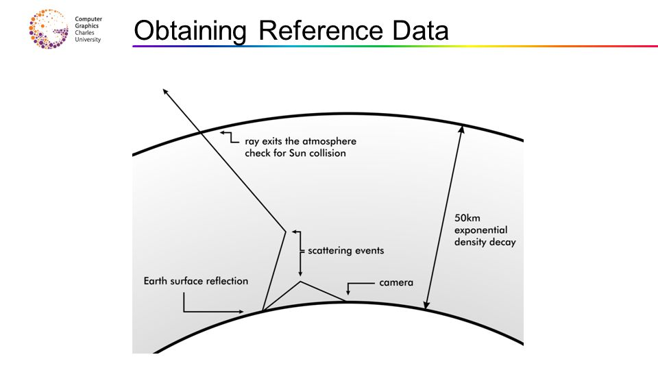 Obtaining Reference Data